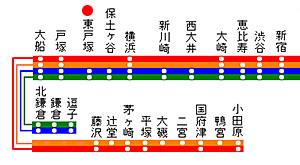 shinjuku-shonan